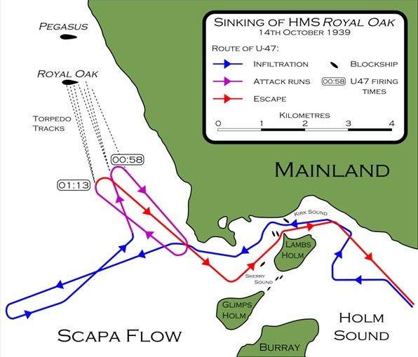 "Route of Prien's ""U-47"" in Scapa Flow, October 1939"
