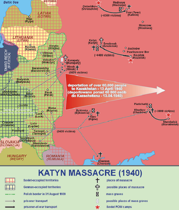 Sites related to 1940 Katyn Massacre